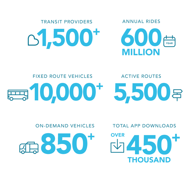 210603_Infographic_TL_Statistics