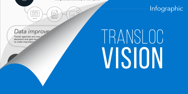 Infographic TransLoc Vision.png